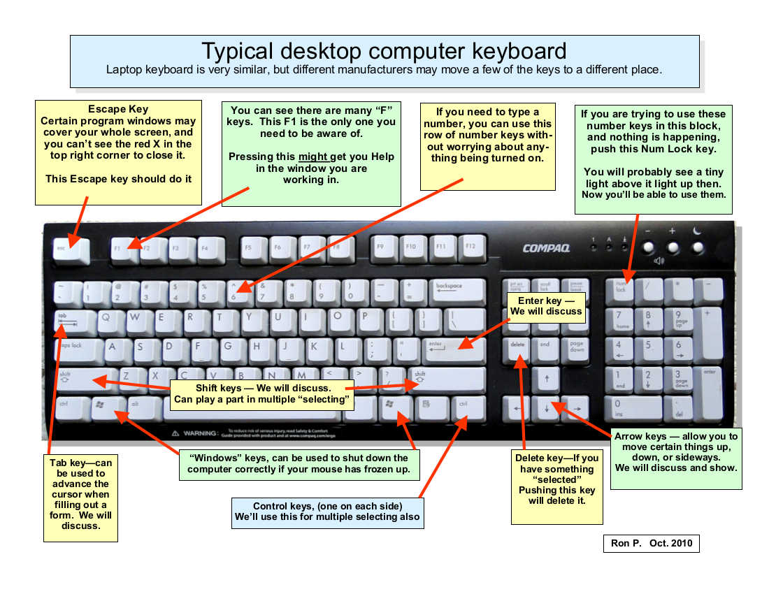 Windows 10 Basics Session 1 1-Keyboard-Graphic