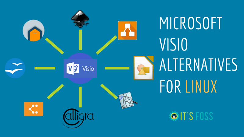 Visio Alternatives for Linux